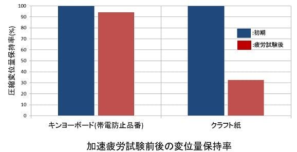 kinyo-board_graph